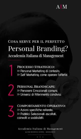 personal branding perfetto canvas cos'è significato esempi business school corso alta formazione mba master primo livello accademia italiana di management